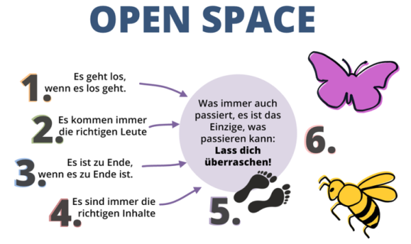 Open Space-Prinzipien
